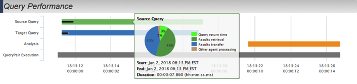 Query performance2
